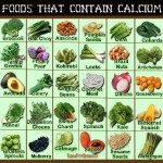 Where Do YOU Get Calcium From If You Are Not Drinking Cow's Milk?