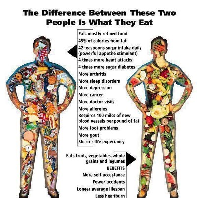 Switch to Nutrient Rich